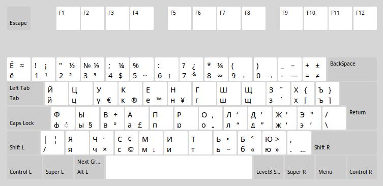 Типографская раскладка Бирмана