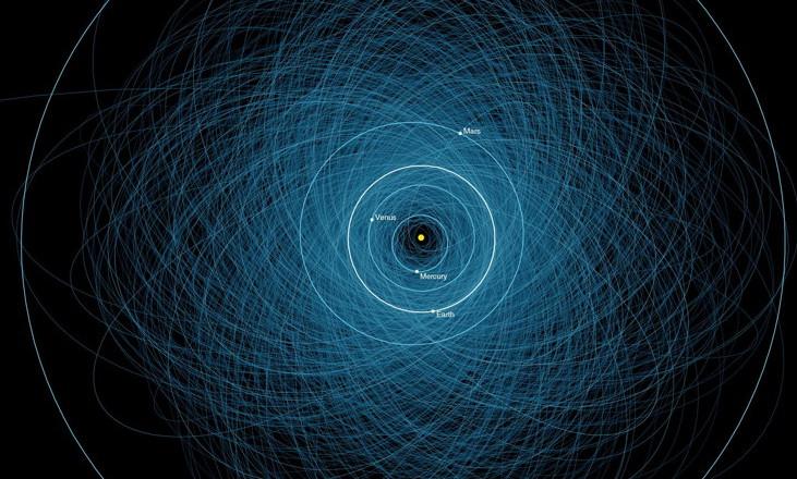 Карта астероидов от NASA