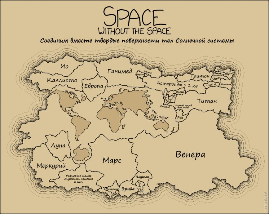 Карта твердых поверхностей солнечной системы