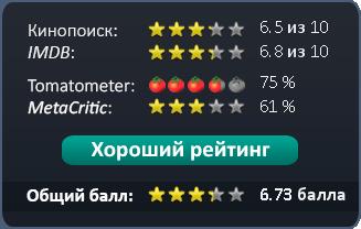 Рейтинги фильма Враг / Enemy, 2013 года